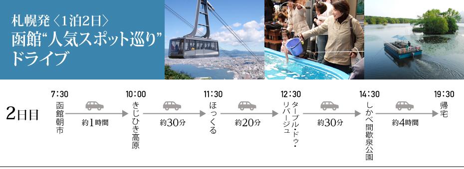 北海道新幹線開業1周年で 賑わう函館を満喫!